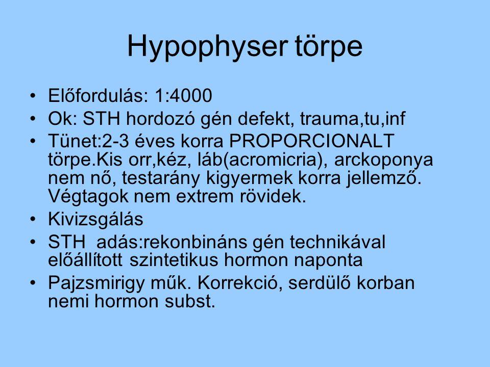 Hypophyser törpe Előfordulás: 1:4000 Ok: STH hordozó gén defekt, trauma,tu,inf Tünet:2-3 éves korra PROPORCIONALT törpe.Kis orr,kéz, láb(acromicria),