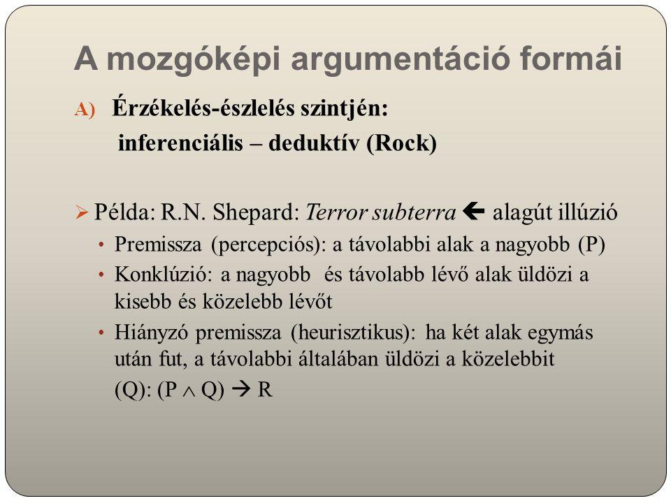 A mozgóképi argumentáció formái A) Érzékelés-észlelés szintjén: inferenciális – deduktív (Rock)  Példa: R.N. Shepard: Terror subterra  alagút illúzi
