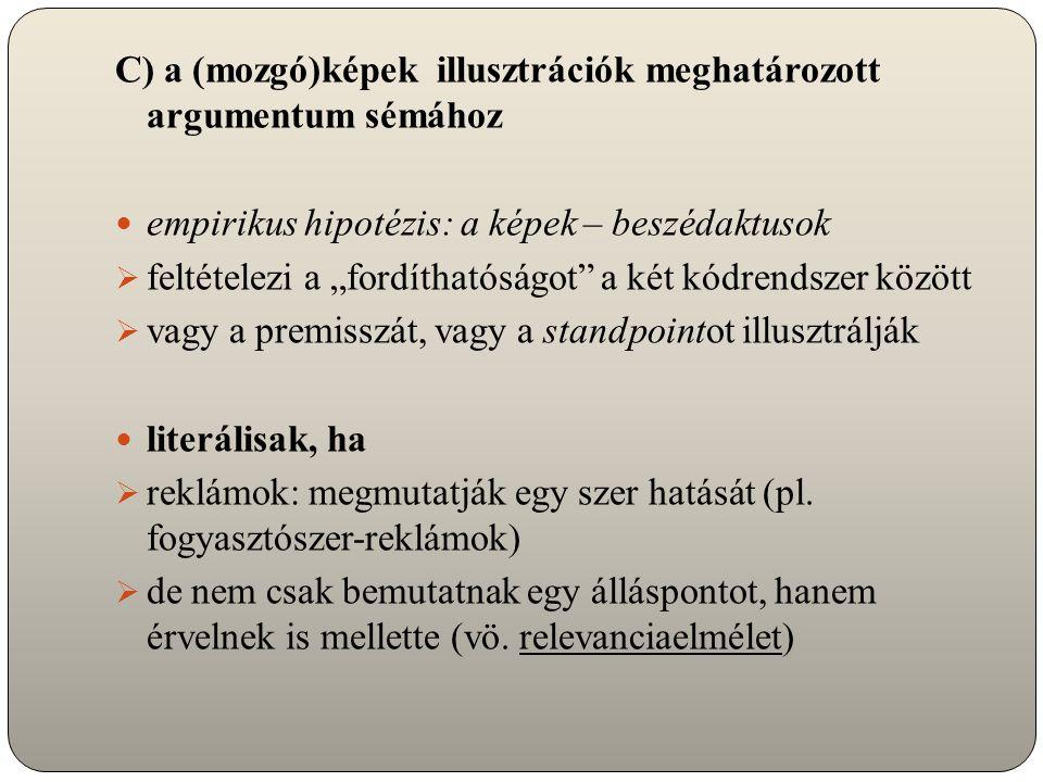"""C) a (mozgó)képek illusztrációk meghatározott argumentum sémához empirikus hipotézis: a képek – beszédaktusok  feltételezi a """"fordíthatóságot"""" a két"""