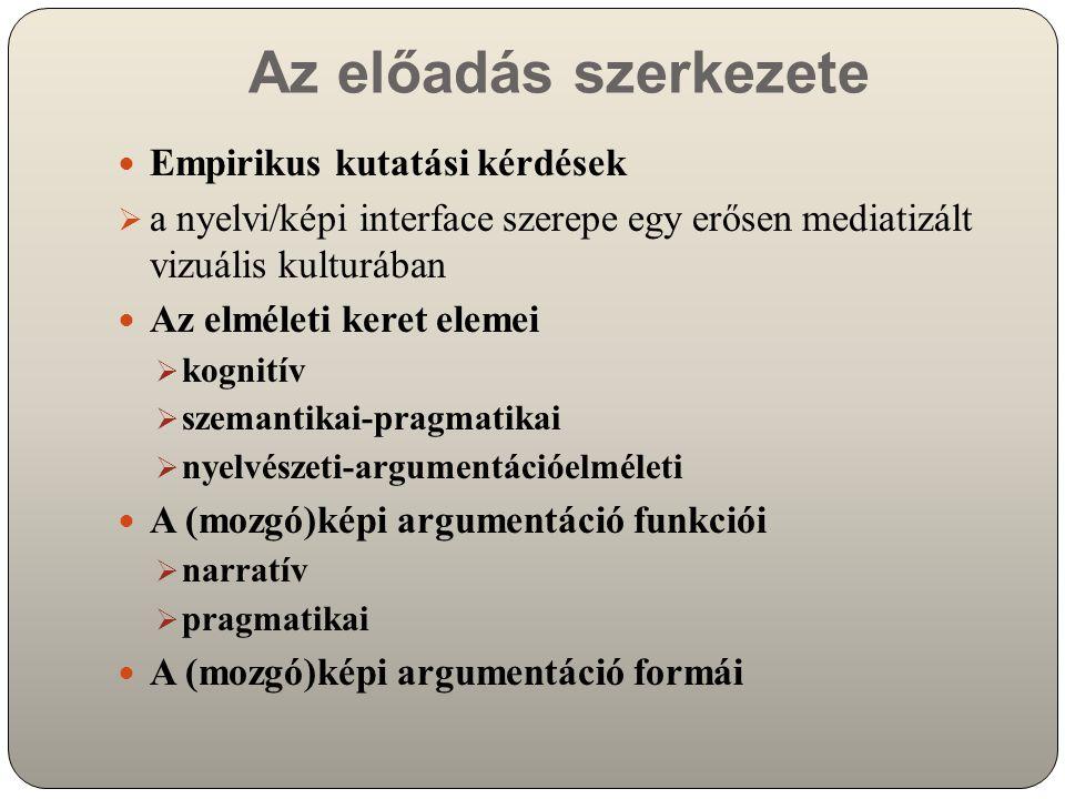 Az előadás szerkezete Empirikus kutatási kérdések  a nyelvi/képi interface szerepe egy erősen mediatizált vizuális kulturában Az elméleti keret elemei  kognitív  szemantikai-pragmatikai  nyelvészeti-argumentációelméleti A (mozgó)képi argumentáció funkciói  narratív  pragmatikai A (mozgó)képi argumentáció formái