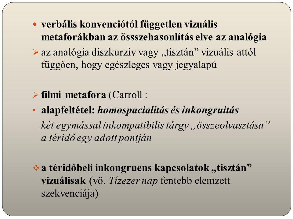 """verbális konvenciótól független vizuális metaforákban az össszehasonlítás elve az analógia  az analógia diszkurzív vagy """"tisztán vizuális attól függően, hogy egészleges vagy jegyalapú  filmi metafora (Carroll : alapfeltétel: homospacialitás és inkongruitás két egymással inkompatibilis tárgy """"összeolvasztása a téridő egy adott pontján  a téridőbeli inkongruens kapcsolatok """"tisztán vizuálisak (vö."""