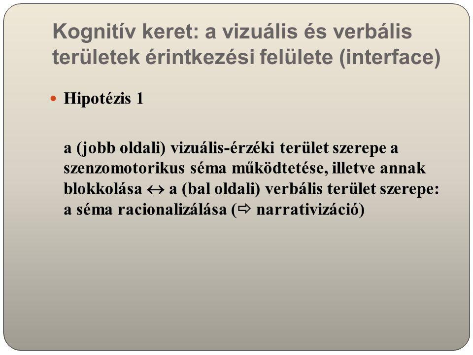 Kognitív keret: a vizuális és verbális területek érintkezési felülete (interface) Hipotézis 1 a (jobb oldali) vizuális-érzéki terület szerepe a szenzomotorikus séma működtetése, illetve annak blokkolása  a (bal oldali) verbális terület szerepe: a séma racionalizálása (  narrativizáció)