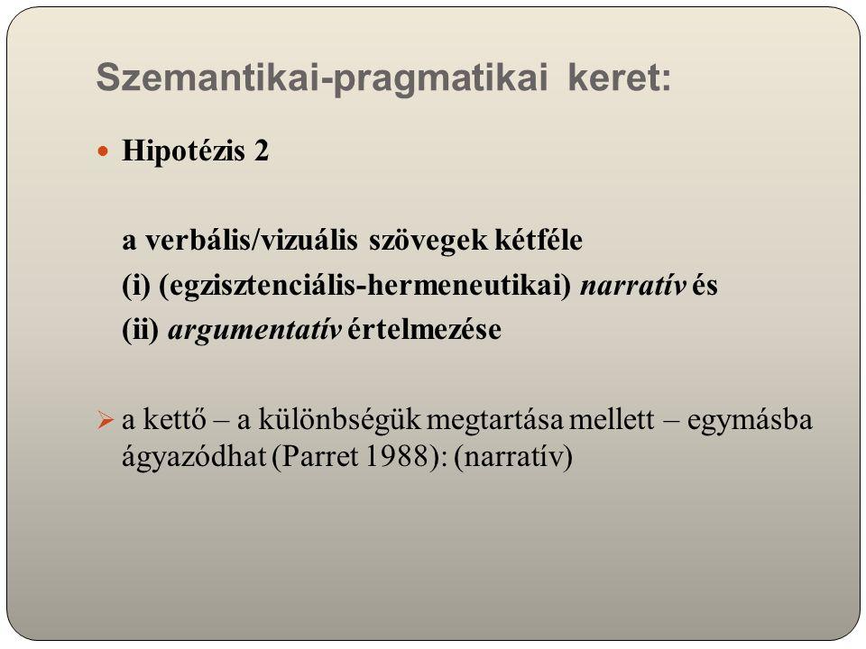 Szemantikai-pragmatikai keret: Hipotézis 2 a verbális/vizuális szövegek kétféle (i) (egzisztenciális-hermeneutikai) narratív és (ii) argumentatív érte