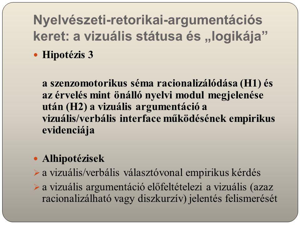 """Nyelvészeti-retorikai-argumentációs keret: a vizuális státusa és """"logikája Hipotézis 3 a szenzomotorikus séma racionalizálódása (H1) és az érvelés mint önálló nyelvi modul megjelenése után (H2) a vizuális argumentáció a vizuális/verbális interface működésének empirikus evidenciája Alhipotézisek  a vizuális/verbális választóvonal empirikus kérdés  a vizuális argumentáció előfeltételezi a vizuális (azaz racionalizálható vagy diszkurzív) jelentés felismerését"""