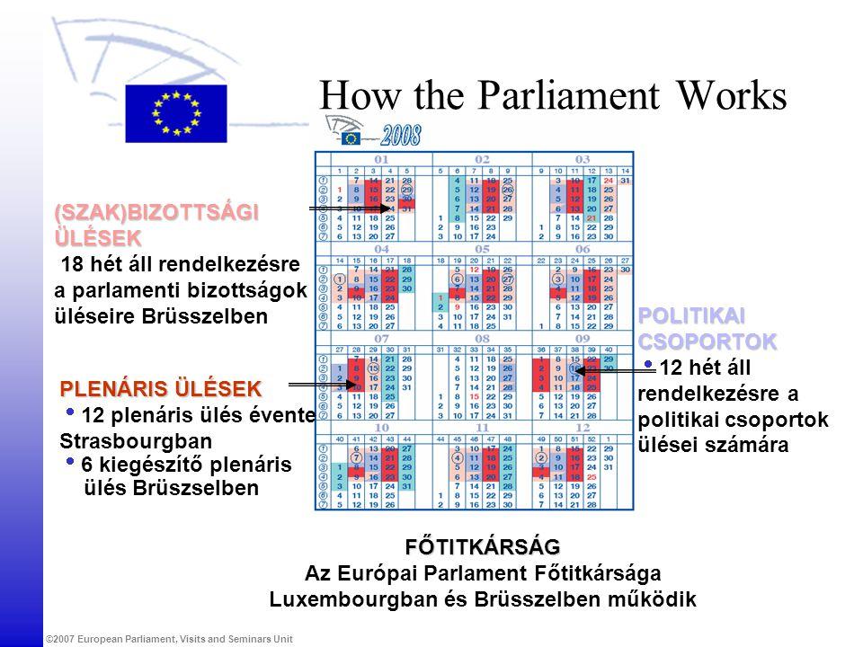©2007 European Parliament, Visits and Seminars Unit How the Parliament Works(SZAK)BIZOTTSÁGIÜLÉSEK 18 hét áll rendelkezésre a parlamenti bizottságok üléseire Brüsszelben PLENÁRIS ÜLÉSEK  12 plenáris ülés évente Strasbourgban  6 kiegészítő plenáris ülés Brüszselben POLITIKAICSOPORTOK  12 hét áll rendelkezésre a politikai csoportok ülései számára FŐTITKÁRSÁG Az Európai Parlament Főtitkársága Luxembourgban és Brüsszelben működik