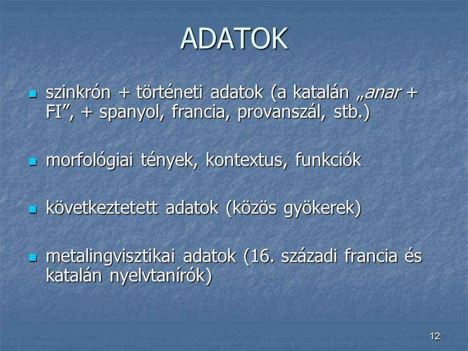 """12 ADATOK szinkrón + történeti adatok (a katalán """"anar + FI , + spanyol, francia, provanszál, stb.) szinkrón + történeti adatok (a katalán """"anar + FI , + spanyol, francia, provanszál, stb.) morfológiai tények, kontextus, funkciók morfológiai tények, kontextus, funkciók következtetett adatok (közös gyökerek) következtetett adatok (közös gyökerek) metalingvisztikai adatok (16."""
