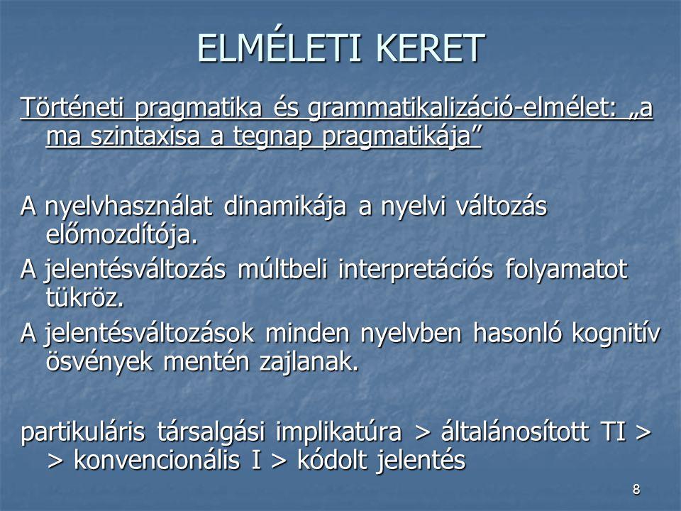 """8 ELMÉLETI KERET Történeti pragmatika és grammatikalizáció-elmélet: """"a ma szintaxisa a tegnap pragmatikája A nyelvhasználat dinamikája a nyelvi változás előmozdítója."""