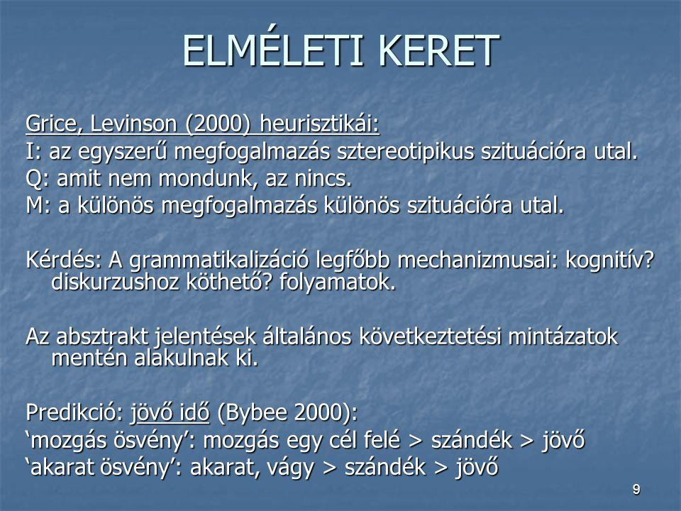 9 ELMÉLETI KERET Grice, Levinson (2000) heurisztikái: I: az egyszerű megfogalmazás sztereotipikus szituációra utal. Q: amit nem mondunk, az nincs. M: