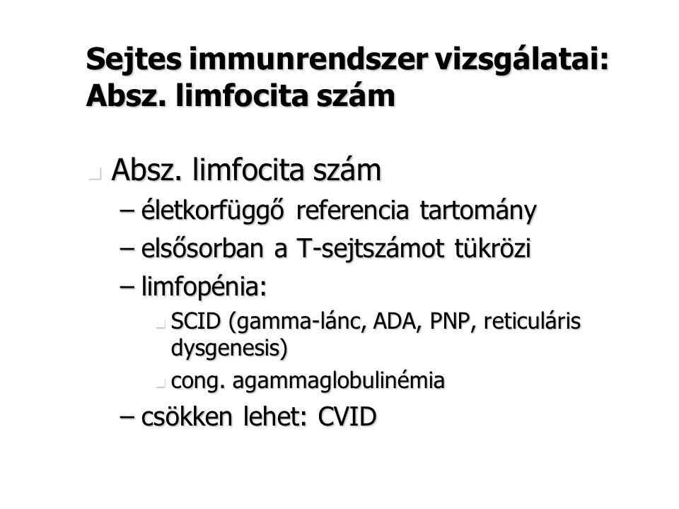 Sejtes immunrendszer vizsgálatai: Absz. limfocita szám Absz. limfocita szám Absz. limfocita szám –életkorfüggő referencia tartomány –elsősorban a T-se