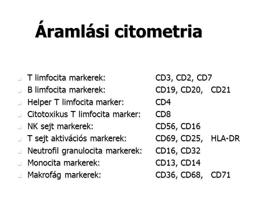 T limfocita markerek:CD3, CD2, CD7 T limfocita markerek:CD3, CD2, CD7 B limfocita markerek: CD19, CD20, CD21 B limfocita markerek: CD19, CD20, CD21 He