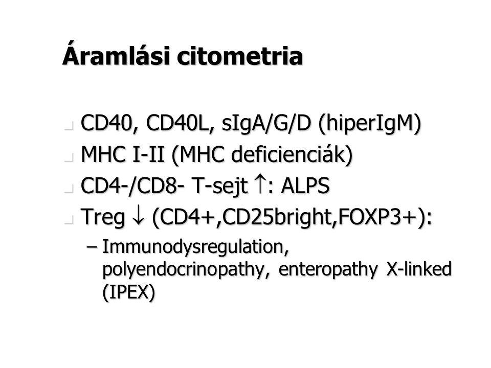 Áramlási citometria CD40, CD40L, sIgA/G/D (hiperIgM) CD40, CD40L, sIgA/G/D (hiperIgM) MHC I-II (MHC deficienciák) MHC I-II (MHC deficienciák) CD4-/CD8
