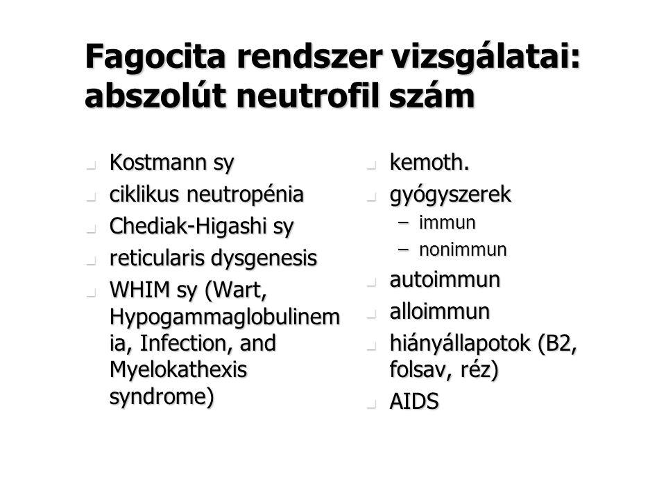 Fagocita rendszer vizsgálatai: abszolút neutrofil szám Kostmann sy Kostmann sy ciklikus neutropénia ciklikus neutropénia Chediak-Higashi sy Chediak-Hi