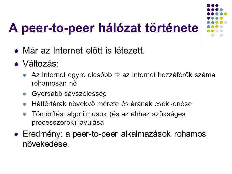 A peer-to-peer hálózat története Már az Internet előtt is létezett. Változás : Az Internet egyre olcsóbb  az Internet hozzáférők száma rohamosan nő G