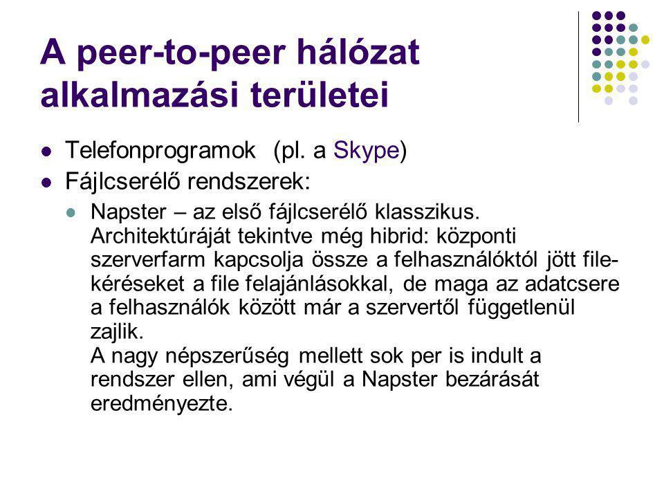 A peer-to-peer hálózat alkalmazási területei Telefonprogramok (pl. a Skype) Fájlcserélő rendszerek: Napster – az első fájlcserélő klasszikus. Architek