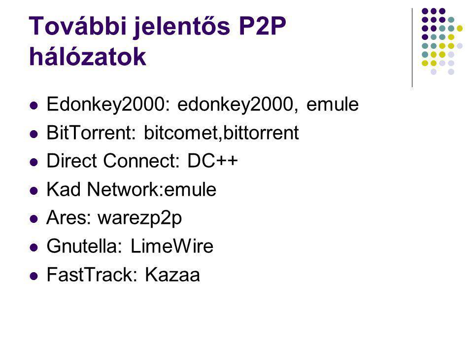 További jelentős P2P hálózatok Edonkey2000: edonkey2000, emule BitTorrent: bitcomet,bittorrent Direct Connect: DC++ Kad Network:emule Ares: warezp2p