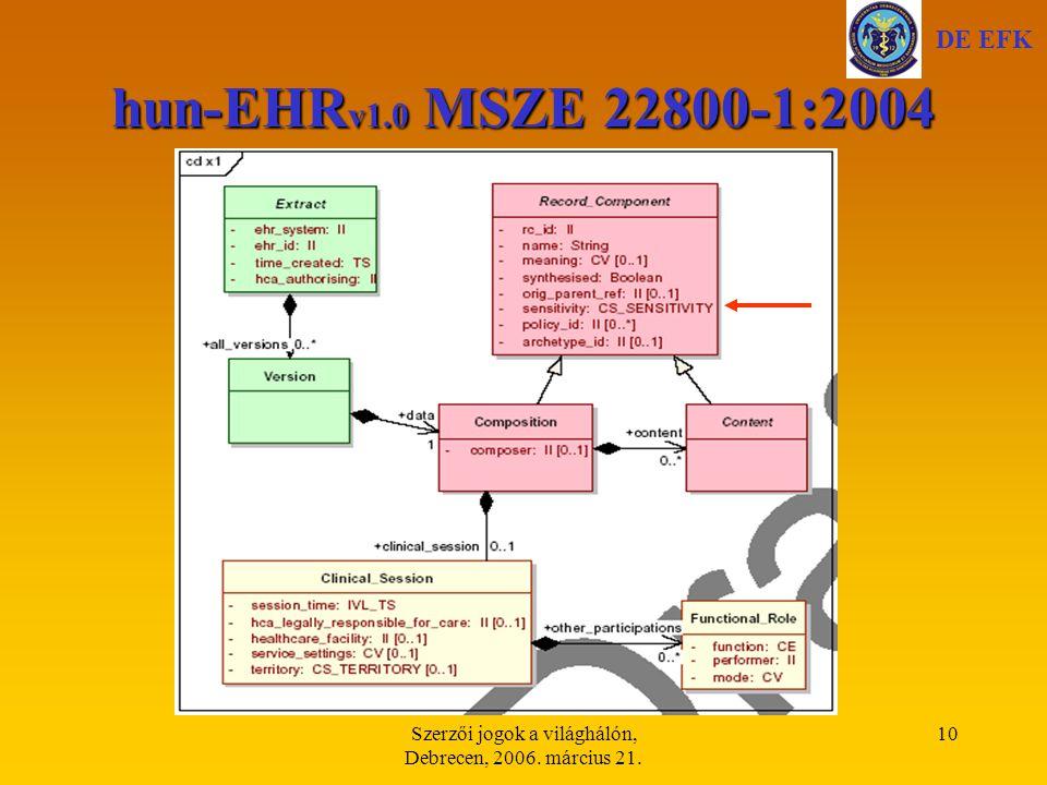 Szerzői jogok a világhálón, Debrecen, 2006. március 21. 10 hun-EHR v1.0 MSZE 22800-1:2004 DE EFK