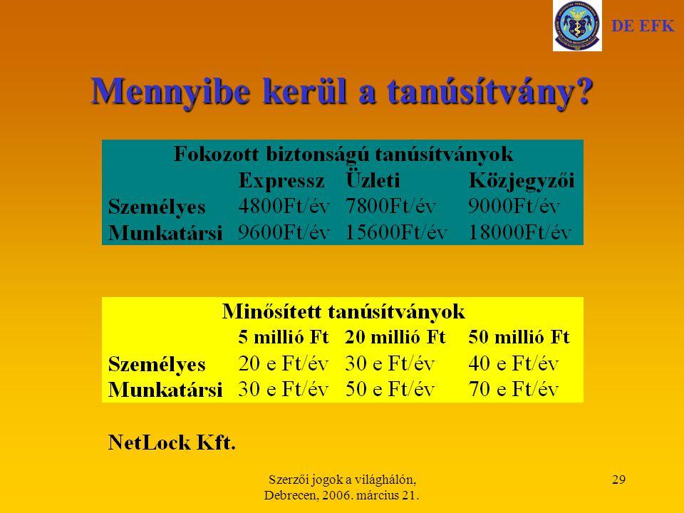 Szerzői jogok a világhálón, Debrecen, 2006. március 21. 29 Mennyibe kerül a tanúsítvány? DE EFK