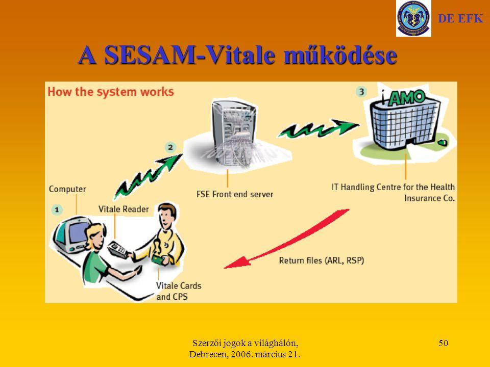 Szerzői jogok a világhálón, Debrecen, 2006. március 21. 50 A SESAM-Vitale működése DE EFK