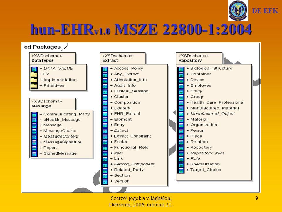Szerzői jogok a világhálón, Debrecen, 2006. március 21. 9 hun-EHR v1.0 MSZE 22800-1:2004 DE EFK