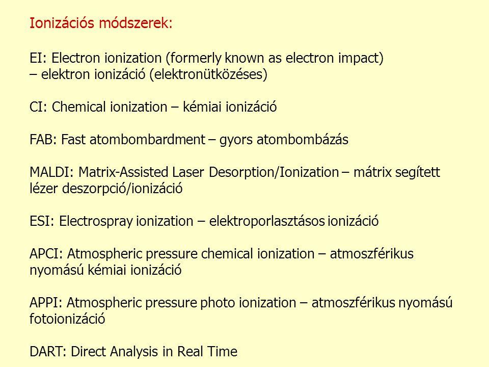Ionizációs módszerek: EI: Electron ionization (formerly known as electron impact) – elektron ionizáció (elektronütközéses) CI: Chemical ionization – k
