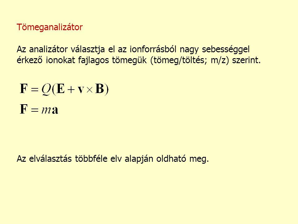 Tömeganalizátor Az analizátor választja el az ionforrásból nagy sebességgel érkező ionokat fajlagos tömegük (tömeg/töltés; m/z) szerint. Az elválasztá