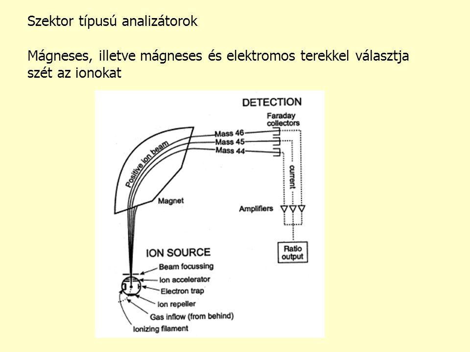 Szektor típusú analizátorok Mágneses, illetve mágneses és elektromos terekkel választja szét az ionokat