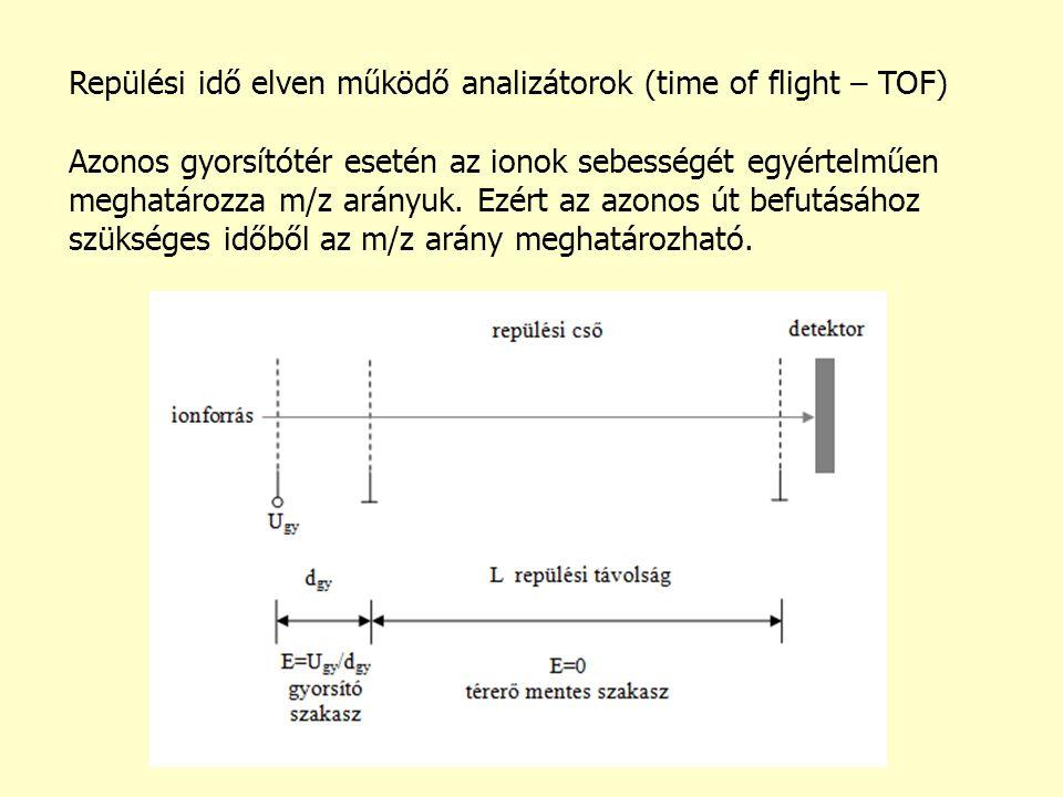 Repülési idő elven működő analizátorok (time of flight – TOF) Azonos gyorsítótér esetén az ionok sebességét egyértelműen meghatározza m/z arányuk. Ezé