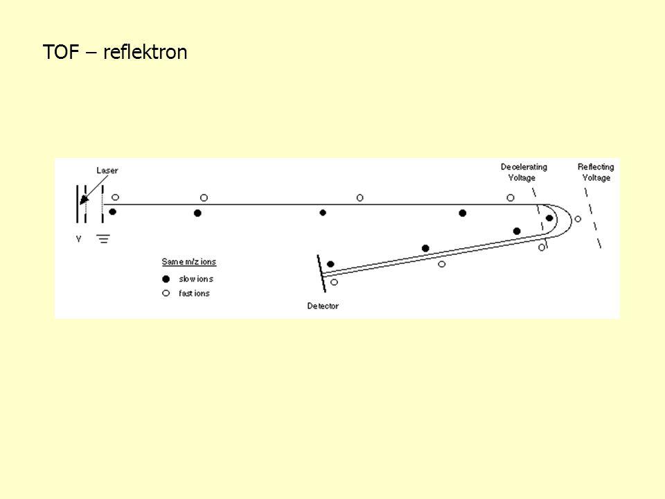 TOF – reflektron