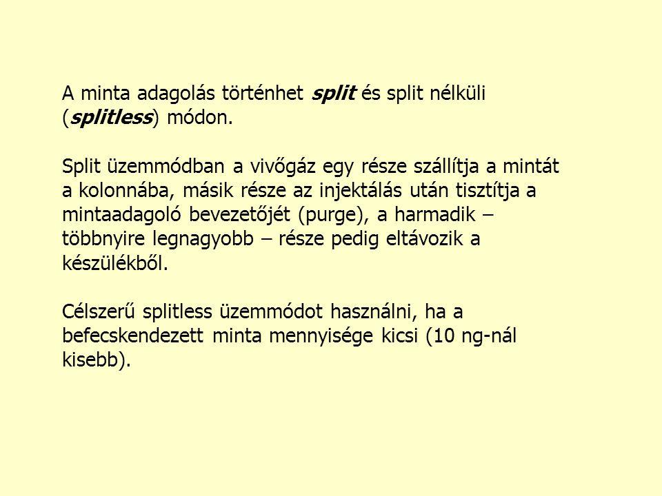 A minta adagolás történhet split és split nélküli (splitless) módon. Split üzemmódban a vivőgáz egy része szállítja a mintát a kolonnába, másik része