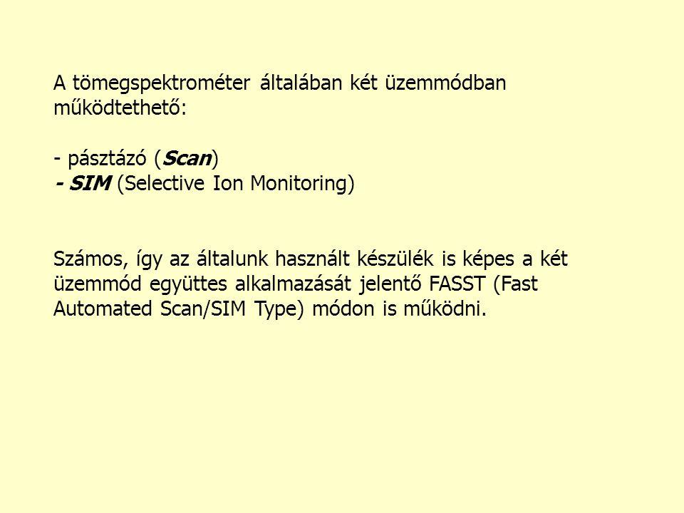 A tömegspektrométer általában két üzemmódban működtethető: - pásztázó (Scan) - SIM (Selective Ion Monitoring) Számos, így az általunk használt készülé