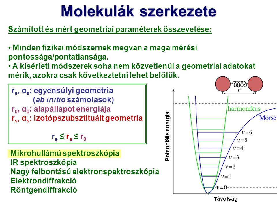 Mikrohullámú spektroszkópia IR spektroszkópia Nagy felbontású elektronspektroszkópia Elektrondiffrakció Röntgendiffrakció Molekulák szerkezete Számíto