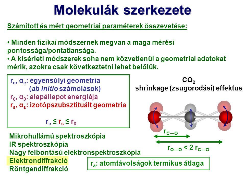 Számított és mért geometriai paraméterek összevetése: Minden fizikai módszernek megvan a maga mérési pontossága/pontatlansága. A kísérleti módszerek s
