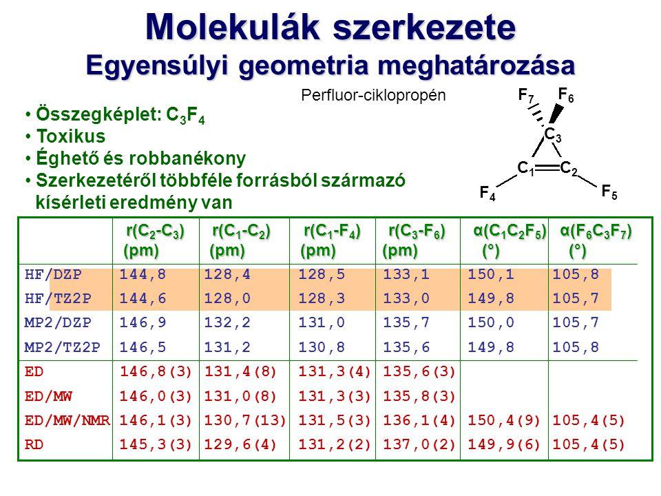 Molekulák szerkezete Egyensúlyi geometria meghatározása r(C 2 -C 3 ) r(C 1 -C 2 ) r(C 1 -F 4 ) r(C 3 -F 6 ) α(C 1 C 2 F 5 )α(F 6 C 3 F 7 ) r(C 2 -C 3