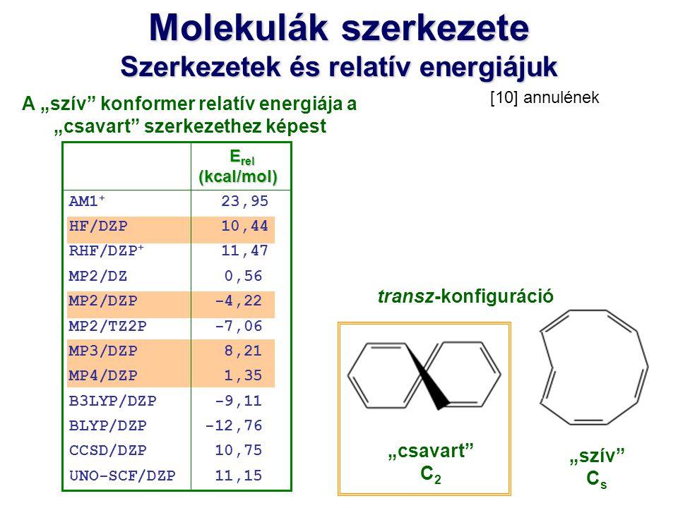 """""""csavart"""" C 2 """"szív"""" C s transz-konfiguráció A """"szív"""" konformer relatív energiája a """"csavart"""" szerkezethez képest [10] annulének E rel E rel (kcal/mol"""