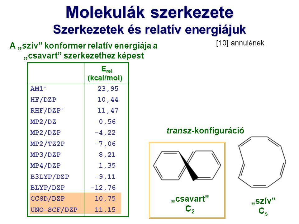 E rel E rel (kcal/mol) (kcal/mol) AM1 + 23,95 HF/DZP 10,44 RHF/DZP + 11,47 MP2/DZ 0,56 MP2/DZP -4,22 MP2/TZ2P -7,06 MP3/DZP 8,21 MP4/DZP 1,35 B3LYP/DZ