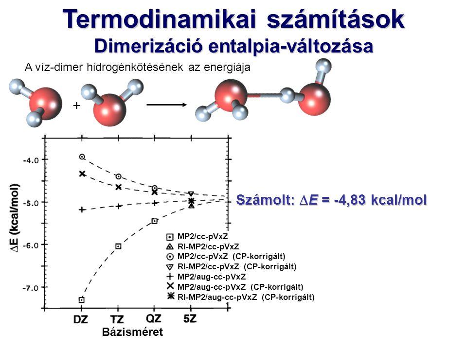 A víz-dimer hidrogénkötésének az energiája + Bázisméret MP2/cc-pVxZ RI-MP2/cc-pVxZ MP2/cc-pVxZ (CP-korrigált) RI-MP2/cc-pVxZ (CP-korrigált) MP2/aug-cc