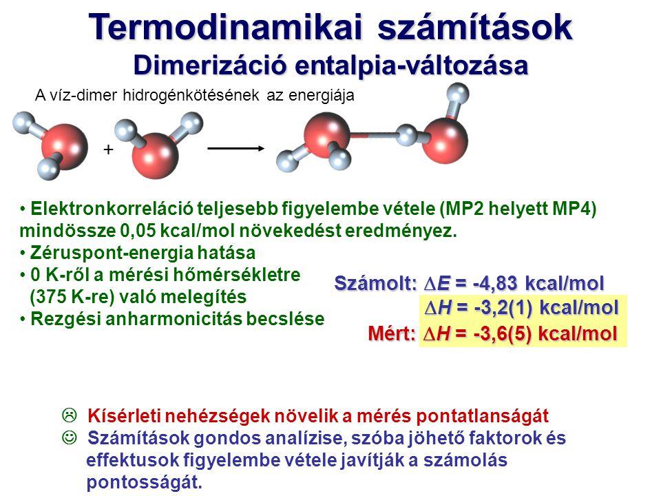 Elektronkorreláció teljesebb figyelembe vétele (MP2 helyett MP4) mindössze 0,05 kcal/mol növekedést eredményez. Zéruspont-energia hatása 0 K-ről a mér
