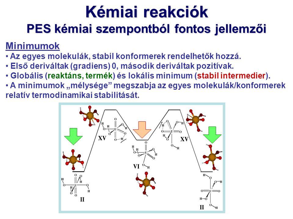 Kémiai reakciók PES kémiai szempontból fontos jellemzői Minimumok Az egyes molekulák, stabil konformerek rendelhetők hozzá. Első deriváltak (gradiens)