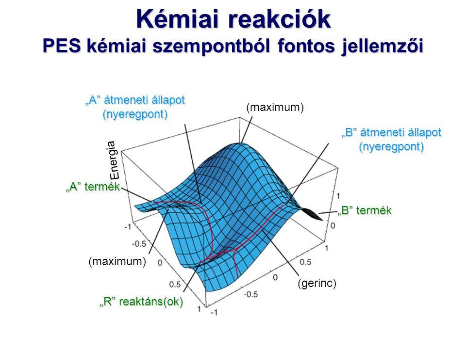"""""""R"""" reaktáns(ok) """"A"""" termék """"B"""" termék """"A"""" átmeneti állapot (nyeregpont) """"B"""" átmeneti állapot (nyeregpont) (gerinc) (maximum) Energia Kémiai reakciók"""