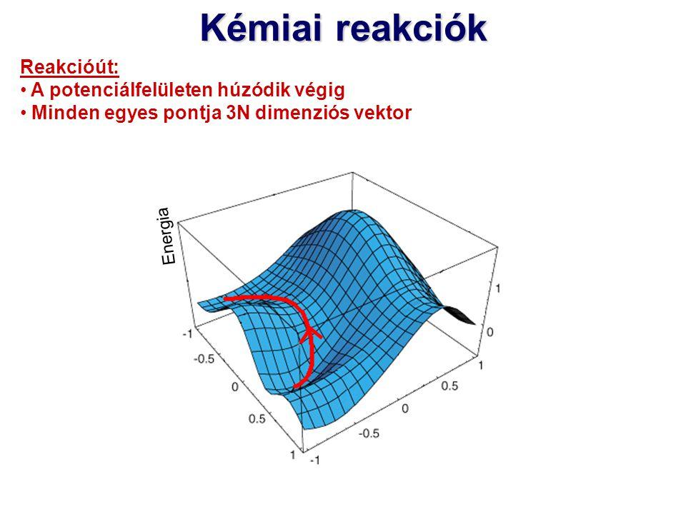 Kémiai reakciók Reakcióút: A potenciálfelületen húzódik végig Minden egyes pontja 3N dimenziós vektor Energia