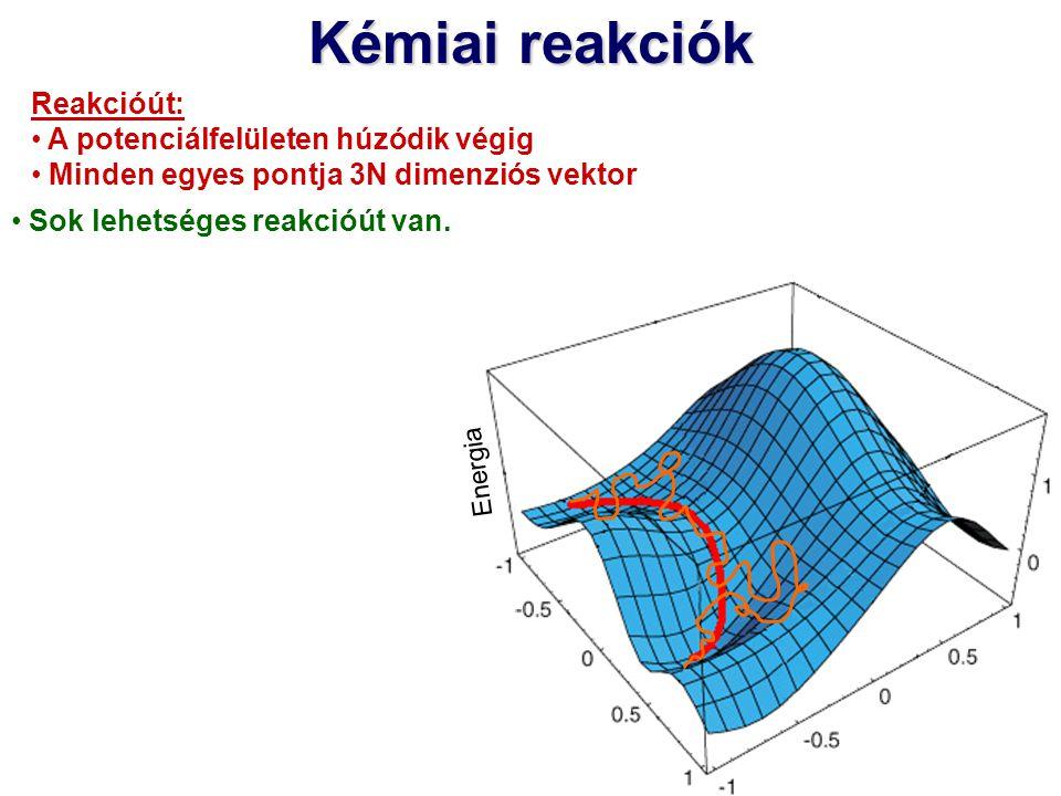 Kémiai reakciók Reakcióút: A potenciálfelületen húzódik végig Minden egyes pontja 3N dimenziós vektor Sok lehetséges reakcióút van. Energia