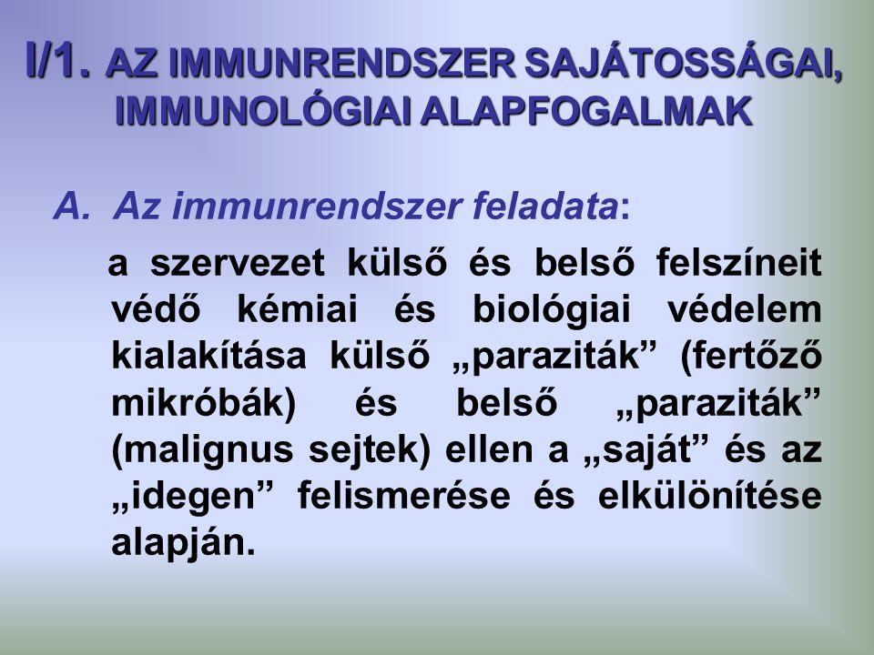 I/1. AZ IMMUNRENDSZER SAJÁTOSSÁGAI, IMMUNOLÓGIAI ALAPFOGALMAK A. Az immunrendszer feladata: a szervezet külső és belső felszíneit védő kémiai és bioló