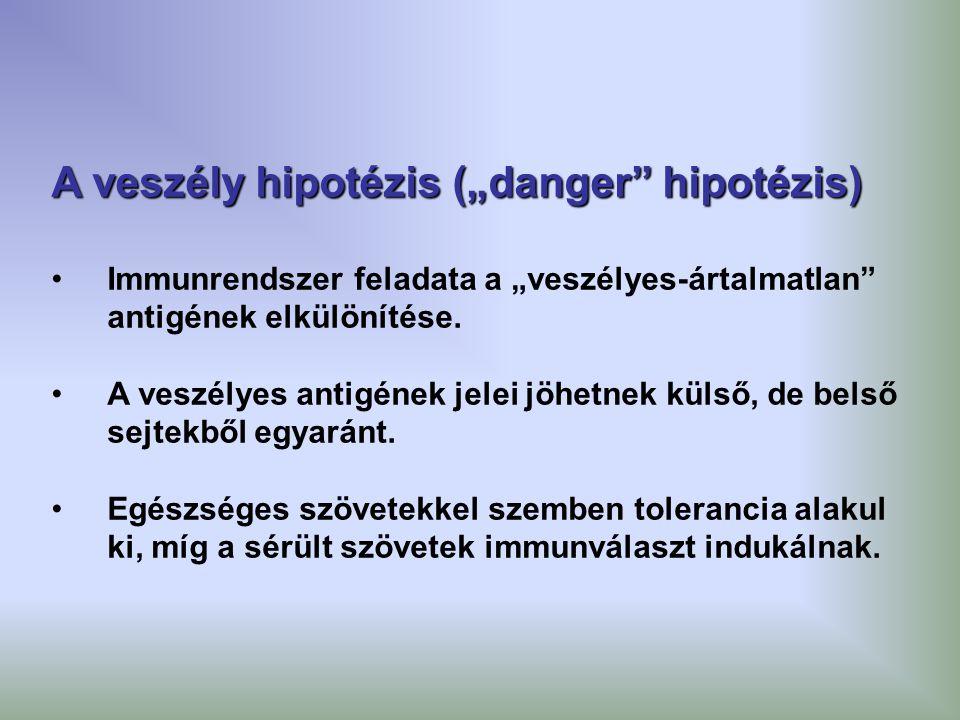 """A veszély hipotézis (""""danger"""" hipotézis) Immunrendszer feladata a """"veszélyes-ártalmatlan"""" antigének elkülönítése. A veszélyes antigének jelei jöhetnek"""