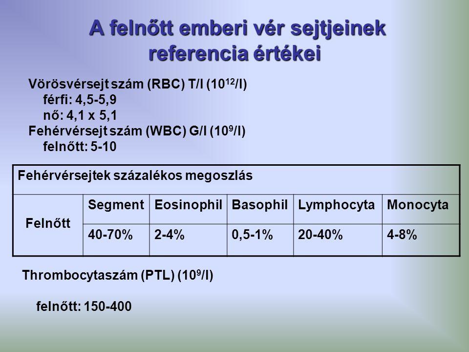 A felnőtt emberi vér sejtjeinek referencia értékei A felnőtt emberi vér sejtjeinek referencia értékei Vörösvérsejt szám (RBC) T/l (10 12 /l) férfi: 4,