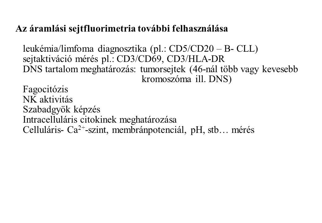 Az áramlási sejtfluorimetria további felhasználása leukémia/limfoma diagnosztika (pl.: CD5/CD20 – B- CLL) sejtaktiváció mérés pl.: CD3/CD69, CD3/HLA-D