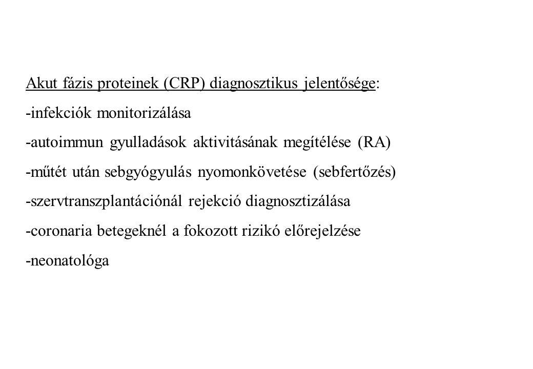 Akut fázis proteinek (CRP) diagnosztikus jelentősége: -infekciók monitorizálása -autoimmun gyulladások aktivitásának megítélése (RA) -műtét után sebgy