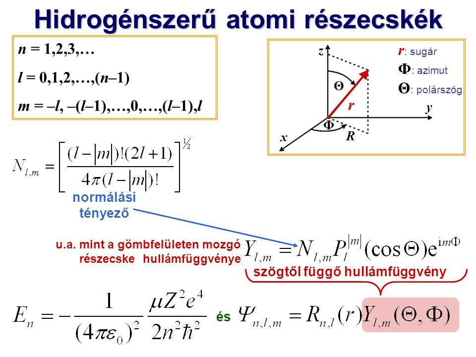 Hidrogénszerű atomi részecskék és Konvenció a Ψ n,l,m hullámfüggvények jelölésére: n = 1,2,3,4,… marad a szám l = 0,1,2,3,…s,p,d,f,… m = –l, –(l–1),…,0,…,(l–1),l alsó indexbe (ha kell)
