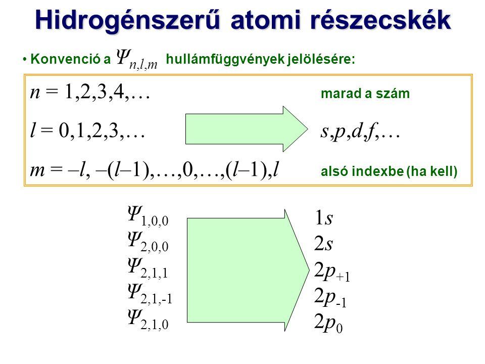Hidrogénszerű atomi részecskék Hidrogénszerű részecskék pályáinak radiális fullámfüggvénye: pálya radiális hullámfüggvény 1s 2s 2p 3s 3p 3d radiális hullámfüggvény