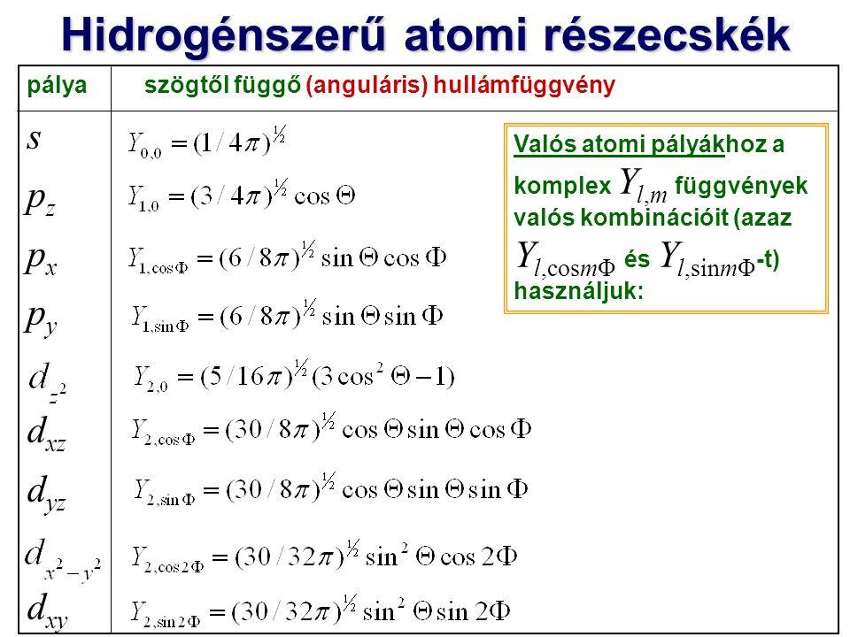 Hidrogénszerű atomi részecskék pálya szögtől függő (anguláris) hullámfüggvény s p z p x p y d xz d yz d xy