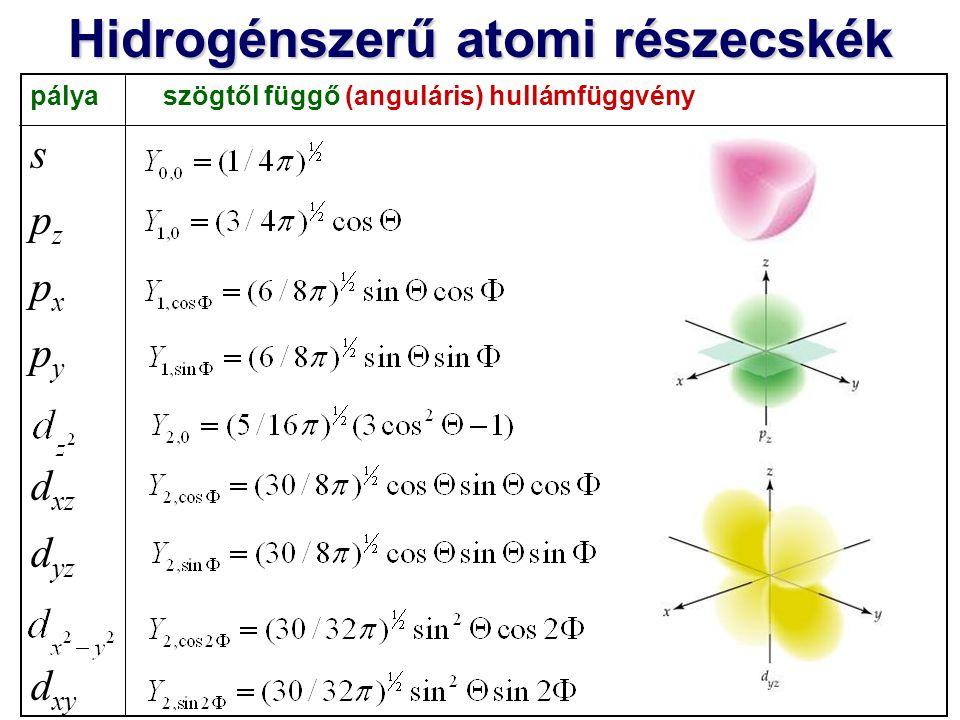 Hidrogénszerű atomi részecskék Egy energiaértékhez hullámfüggvény tartozik (ilyen fokú a degeneráció) pálya szögtől függő (anguláris) hullámfüggvény s p z p x p y d xz d yz d xy